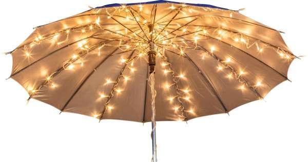 LED-Schirmbeleuchtung